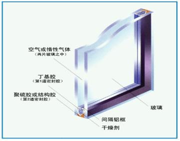中空 玻璃 -1